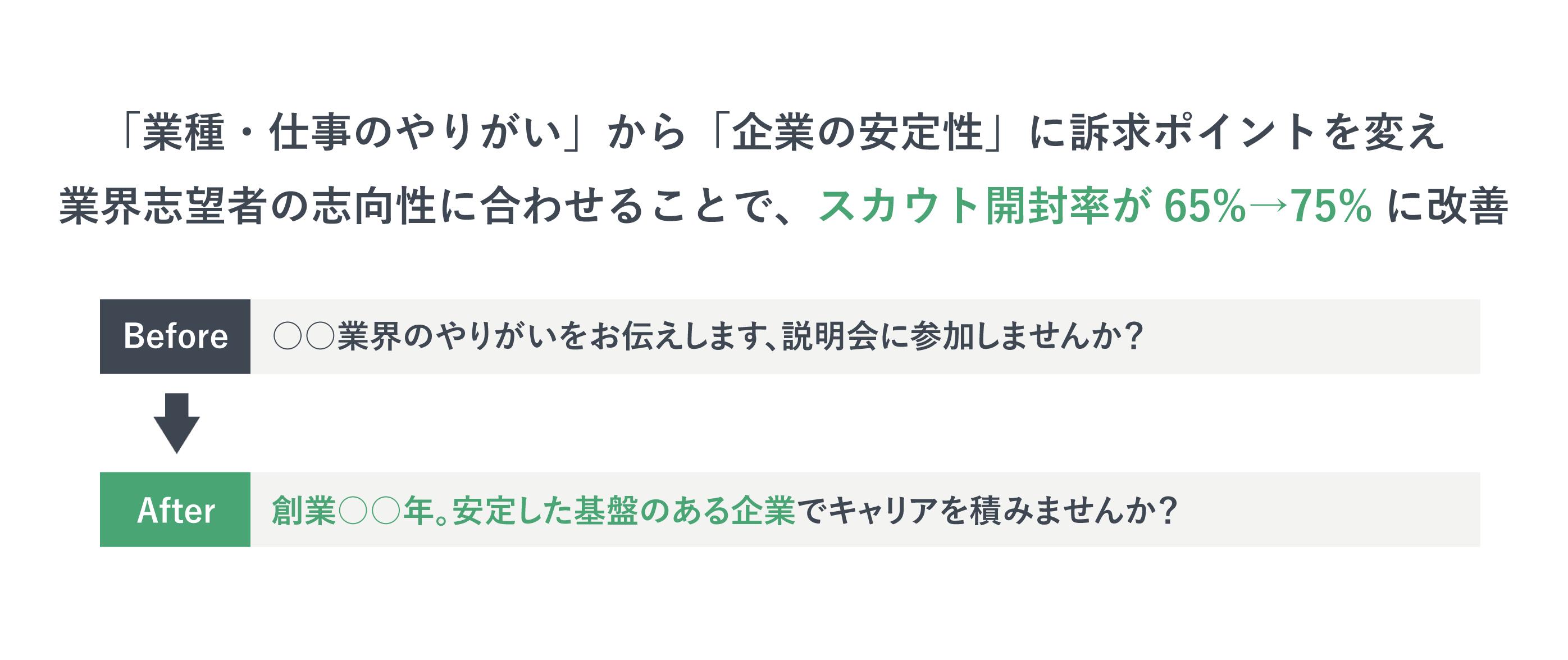 安定性_アートボード 1