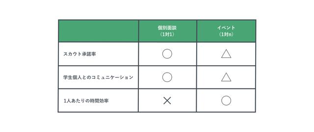 contents_comparison-1
