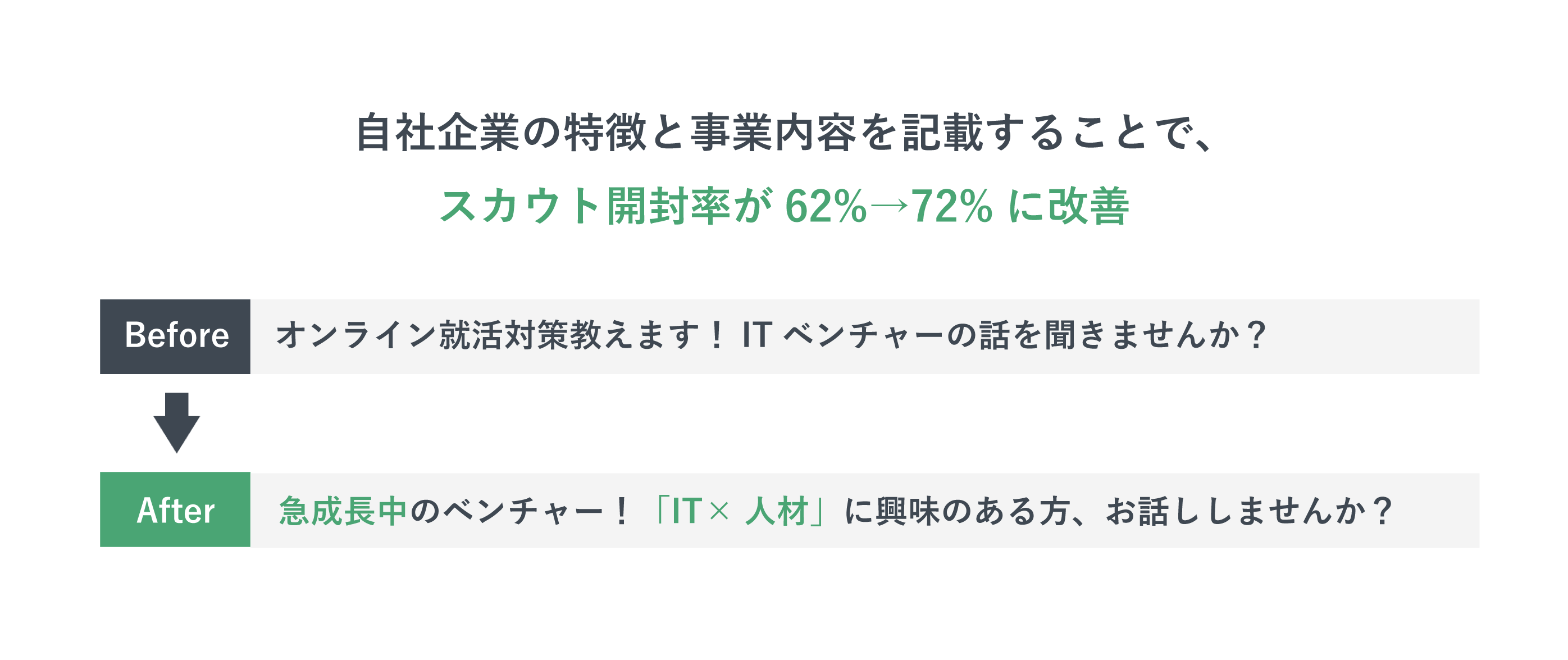 title7_2_アートボード 1